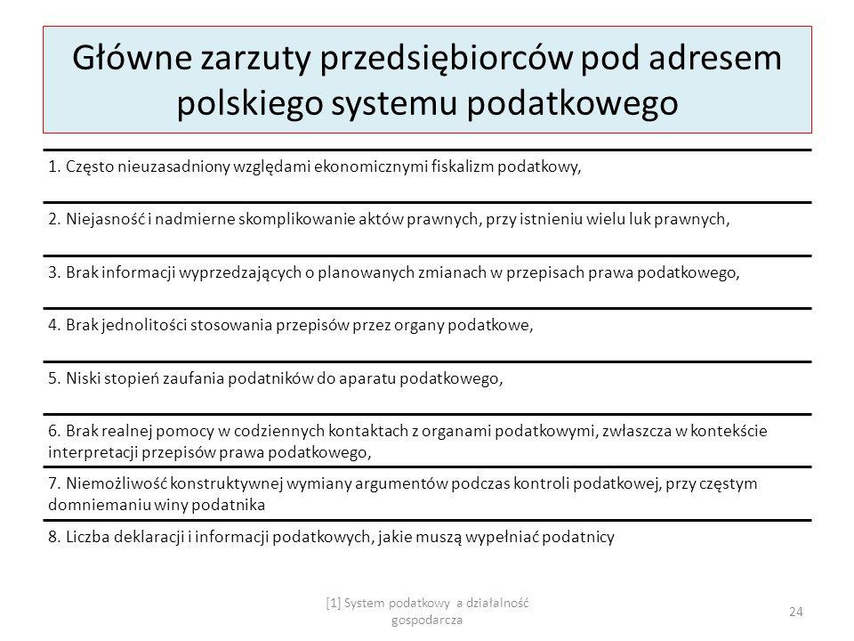 [1] System podatkowy a działalność gospodarcza